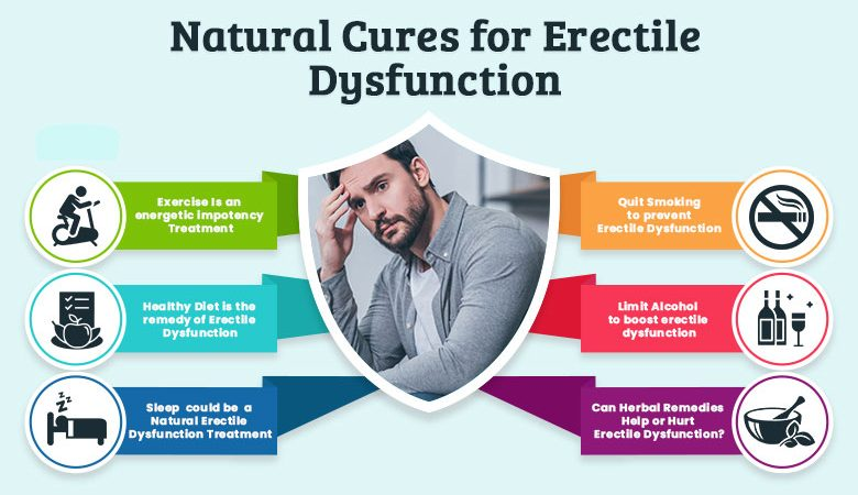 Natural Remedies To Treat Impotency (ED)