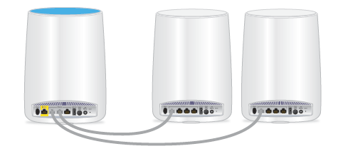 How to Manually Update Firmware on My Orbi Device?